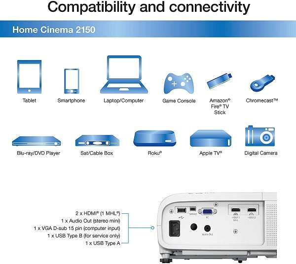 Key Features of the Epson Home Cinema 2150 Projector