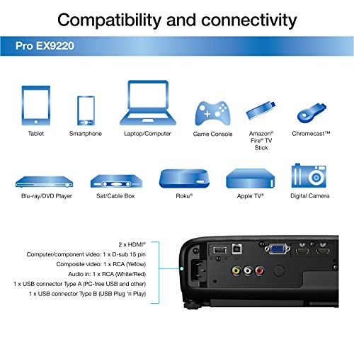 What Customers are Talking About Epson Pro EX9220 Wireless WUXGA 3LCD Projector?