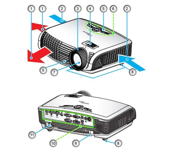 Optoma Projector Troubleshooting - Issues and Solutions