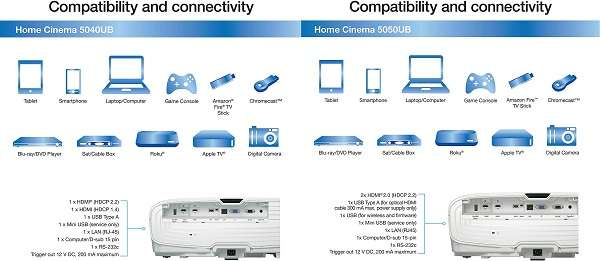 What Are The Similarities between Epson 5040 vs 5050 4k Projector